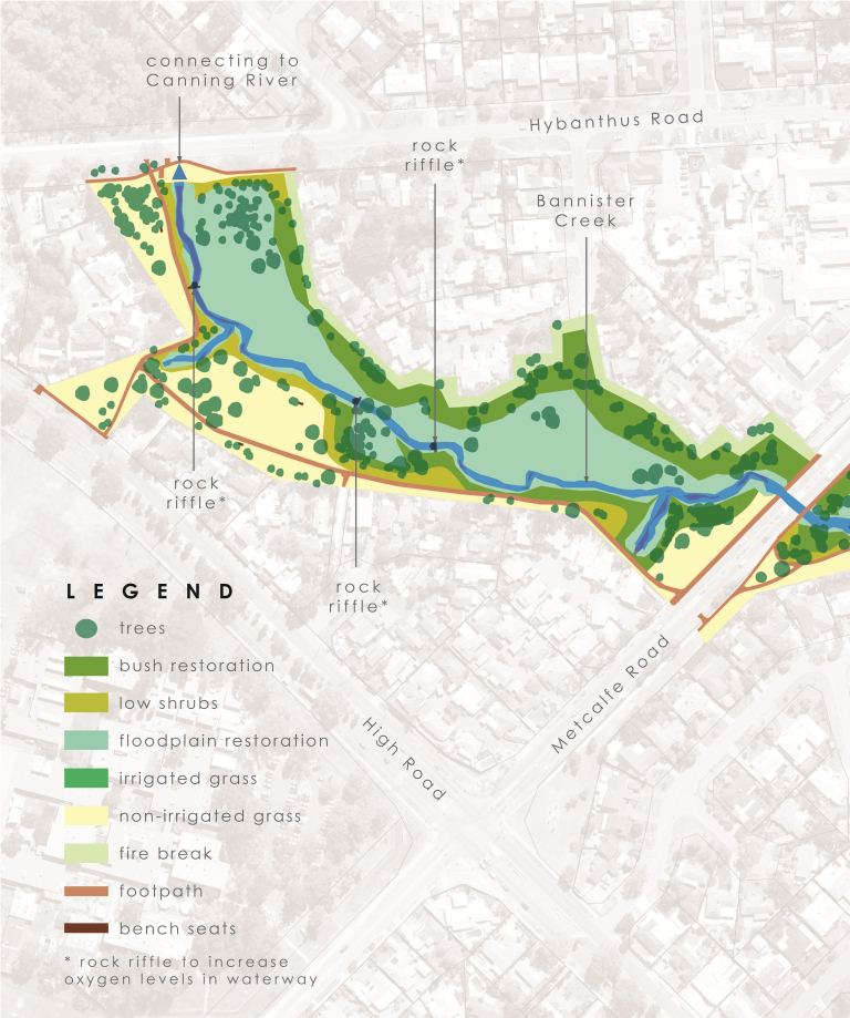 urban waterways renewal